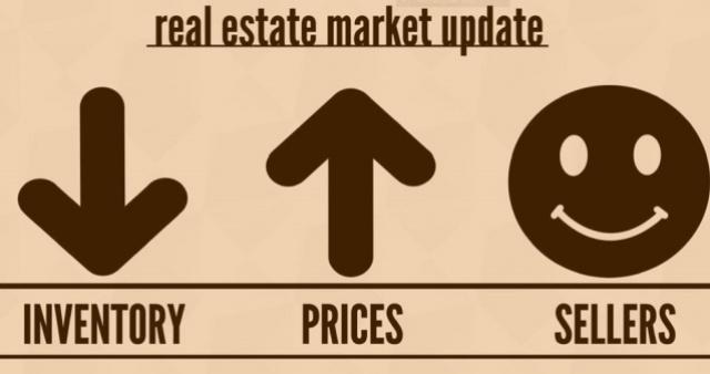 Willamette Valley, Willamette Valley Homes, Willamette Valley Real Estate, Willamette Valley Oregon